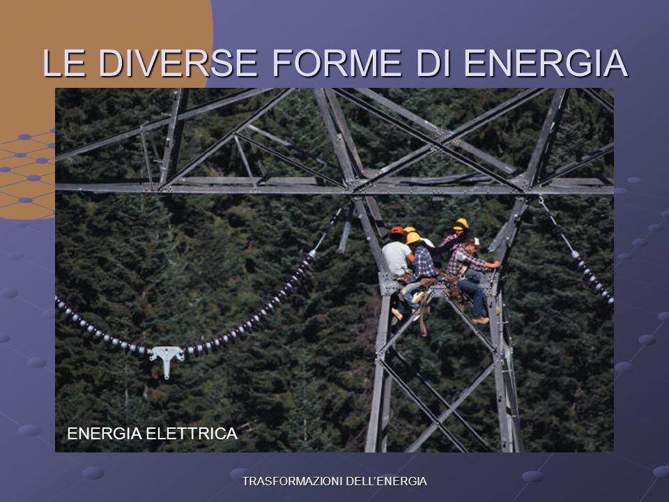 TRASFORMAZIONI DELLENERGIA LE DIVERSE FORME DI ENERGIA ENERGIA TERMICA