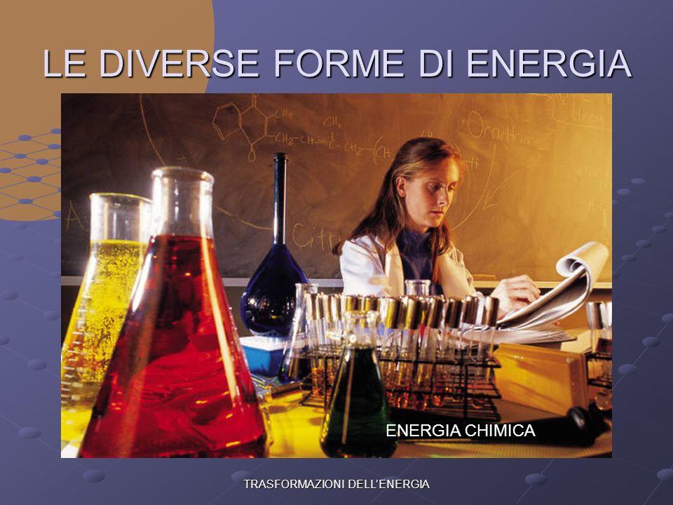 TRASFORMAZIONI DELLENERGIA LE DIVERSE FORME DI ENERGIA ENERGIA LUMINOSA