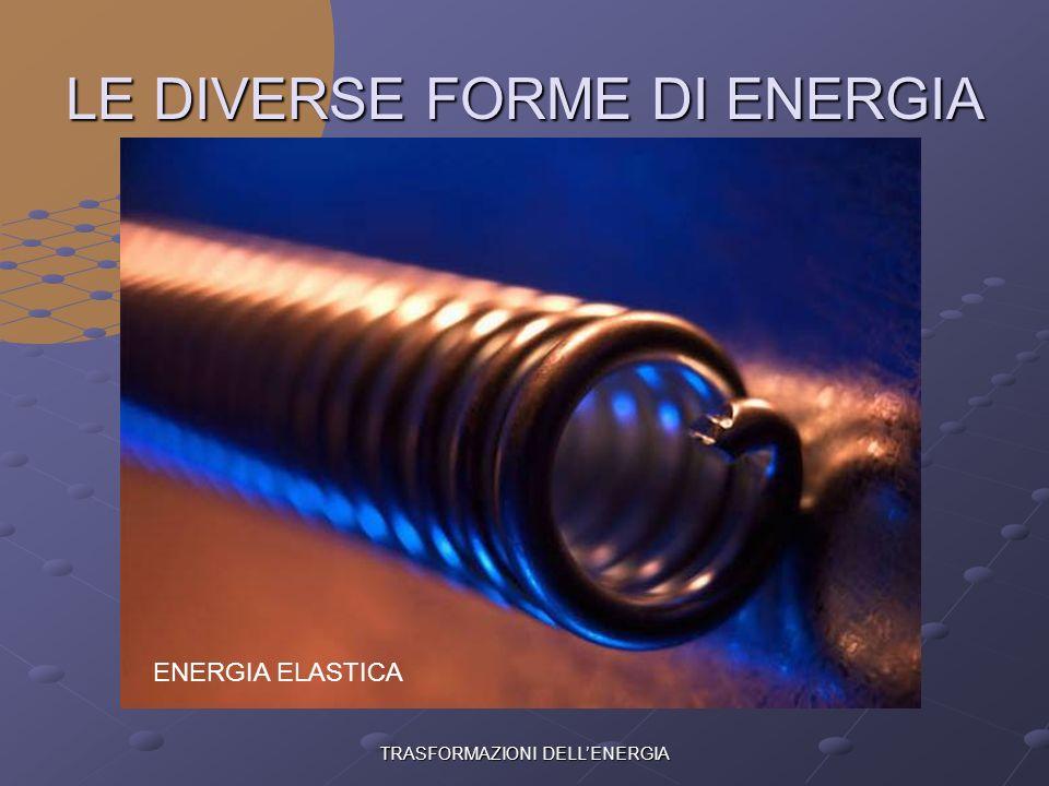 TRASFORMAZIONI DELLENERGIA LE DIVERSE FORME DI ENERGIA ENERGIA CHIMICA