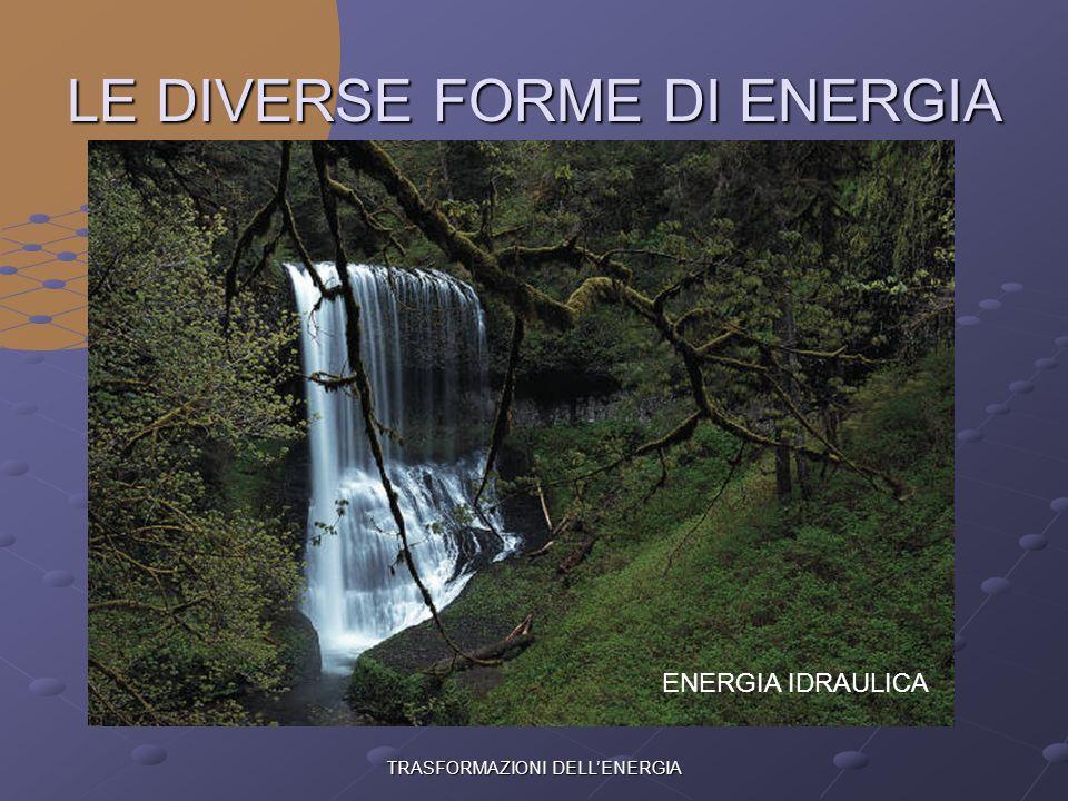 TRASFORMAZIONI DELLENERGIA LE DIVERSE FORME DI ENERGIA ENERGIA ELASTICA