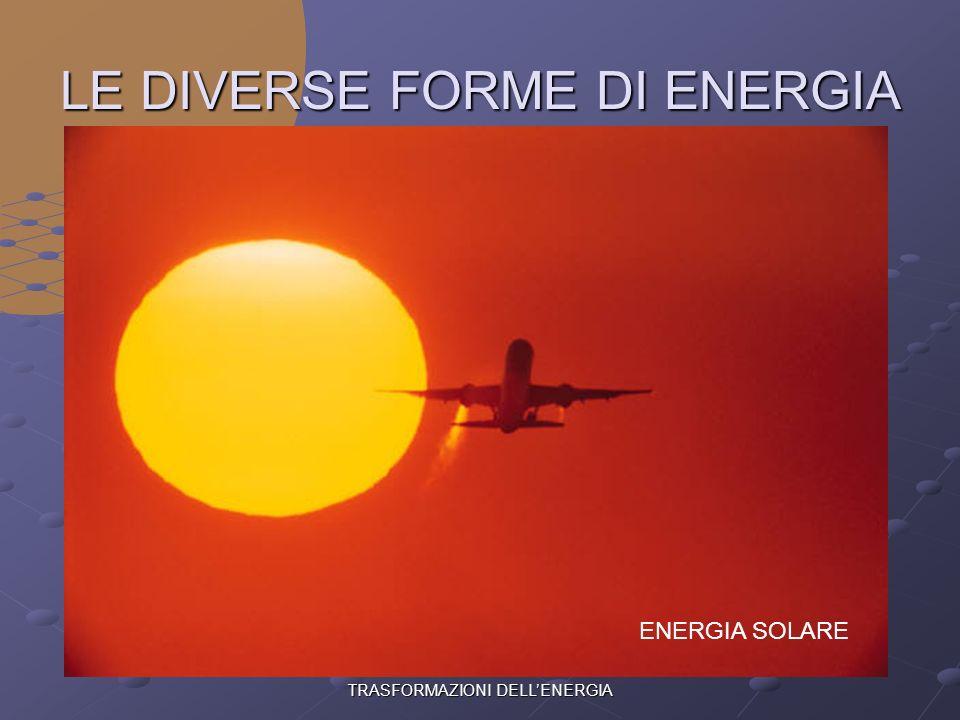 TRASFORMAZIONI DELLENERGIA LE DIVERSE FORME DI ENERGIA ENERGIA EOLICA