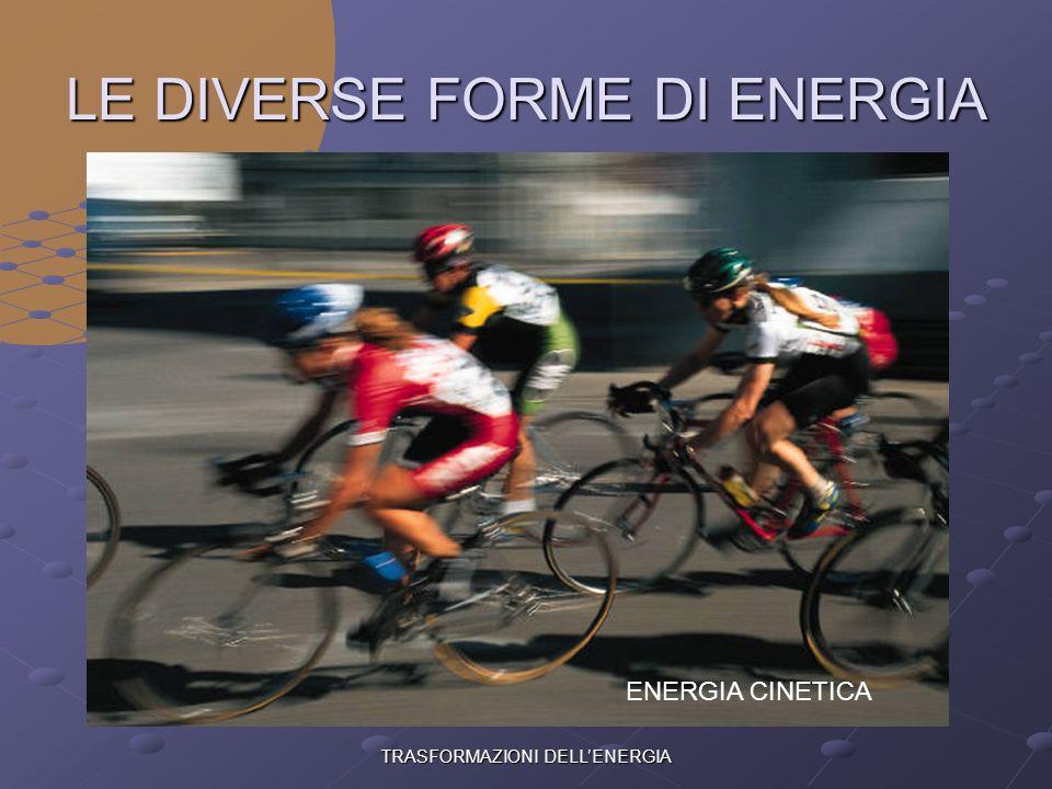 TRASFORMAZIONI DELLENERGIA LE DIVERSE FORME DI ENERGIA ENERGIA SOLARE
