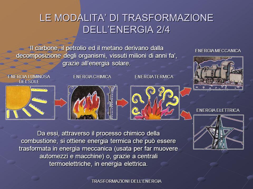 TRASFORMAZIONI DELLENERGIA LE MODALITA DI TRASFORMAZIONE DELLENERGIA 1/4 ENERGIA LUMINOSA DEL SOLE ENERGIA CHIMICA ENERGIA MUSCOLARE ENERGIA MECCANICA