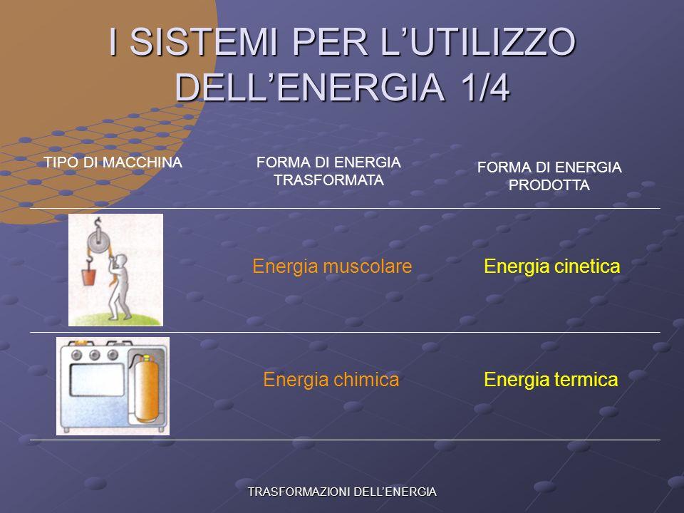 TRASFORMAZIONI DELLENERGIA LE MODALITA DI TRASFORMAZIONE DELLENERGIA 4/4 ENERGIA TERMICA DEL SOLE ENERGIA DEL VAPORE ACQUEO ENERGIA POTENZIALE DELLE N