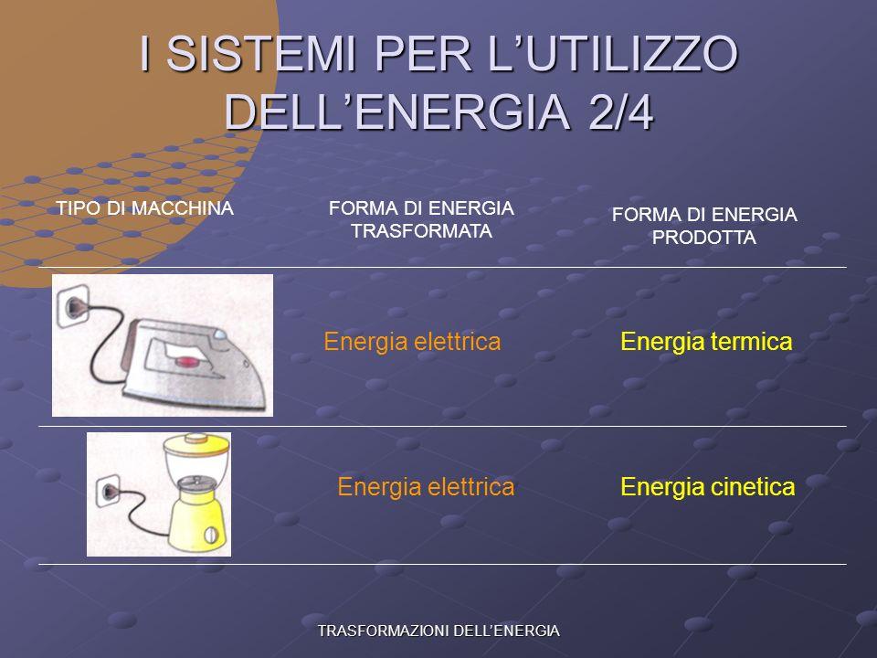 TRASFORMAZIONI DELLENERGIA I SISTEMI PER LUTILIZZO DELLENERGIA 1/4 TIPO DI MACCHINAFORMA DI ENERGIA TRASFORMATA FORMA DI ENERGIA PRODOTTA Energia musc