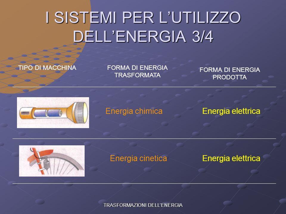 TRASFORMAZIONI DELLENERGIA I SISTEMI PER LUTILIZZO DELLENERGIA 2/4 TIPO DI MACCHINAFORMA DI ENERGIA TRASFORMATA FORMA DI ENERGIA PRODOTTA Energia elet