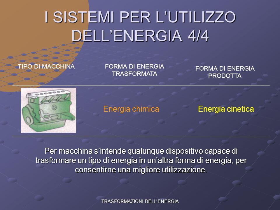 TRASFORMAZIONI DELLENERGIA I SISTEMI PER LUTILIZZO DELLENERGIA 3/4 TIPO DI MACCHINAFORMA DI ENERGIA TRASFORMATA FORMA DI ENERGIA PRODOTTA Energia chim