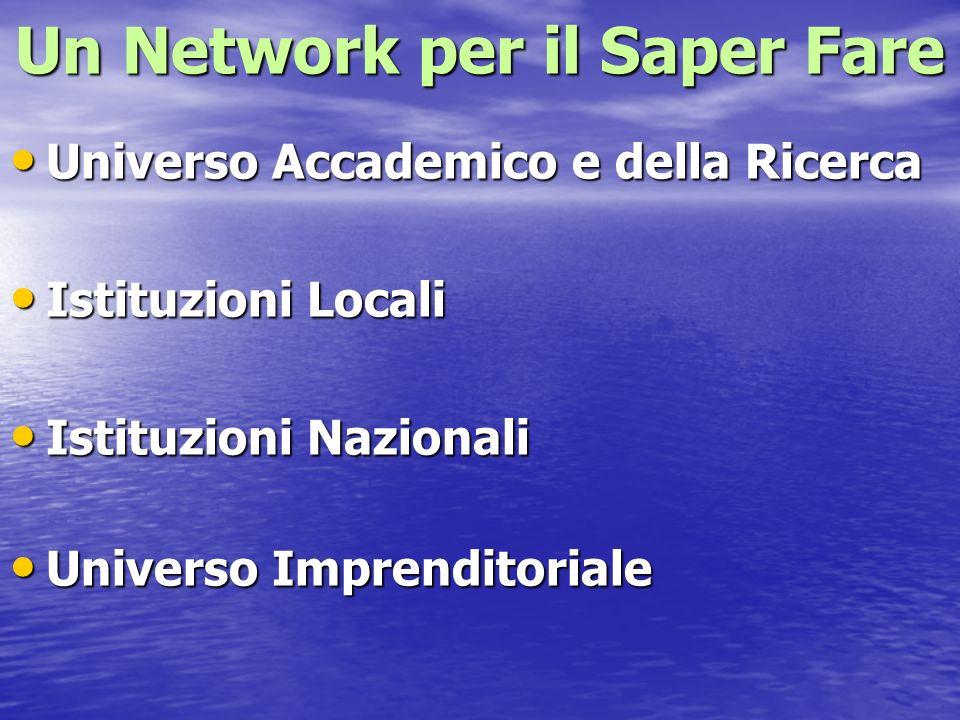 Un Network per il Saper Fare Universo Accademico e della Ricerca Universo Accademico e della Ricerca Istituzioni Locali Istituzioni Locali Istituzioni Nazionali Istituzioni Nazionali Universo Imprenditoriale Universo Imprenditoriale