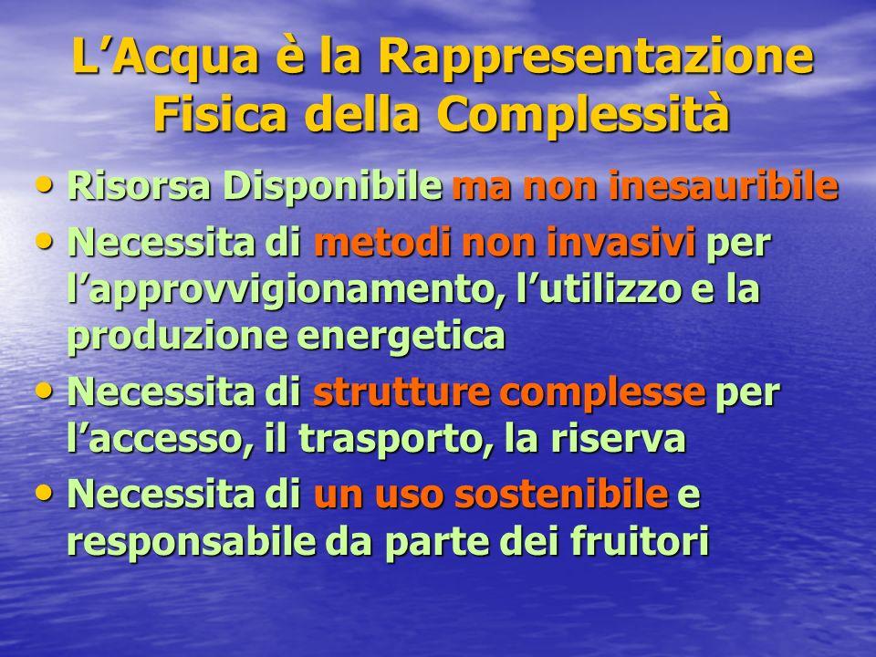 LAcqua è la Rappresentazione Fisica della Complessità Risorsa Disponibile ma non inesauribile Risorsa Disponibile ma non inesauribile Necessita di met