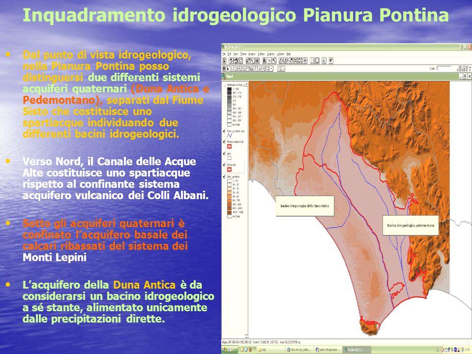 Inquadramento idrogeologico Pianura Pontina Dal punto di vista idrogeologico, nella Pianura Pontina posso distinguersi due differenti sistemi acquifer