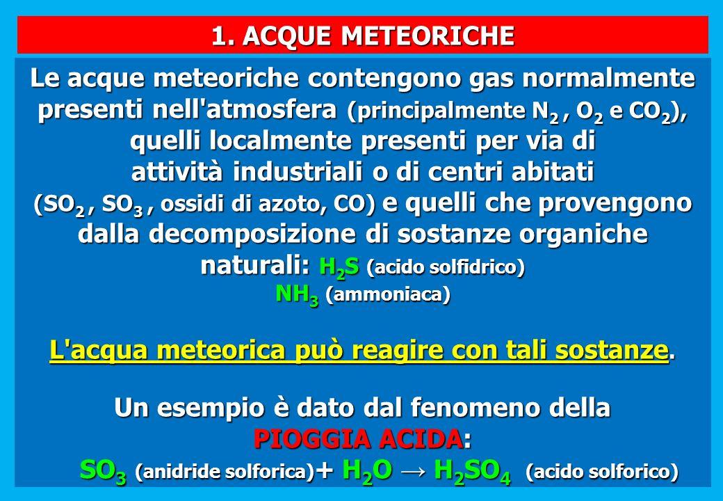 Le acque meteoriche contengono gas normalmente presenti nell'atmosfera (principalmente N 2, O 2 e CO 2 ), quelli localmente presenti per via di attivi