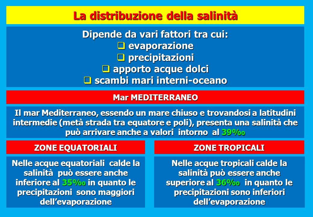 La distribuzione della salinità Dipende da vari fattori tra cui: evaporazione evaporazione precipitazioni precipitazioni apporto acque dolci apporto a