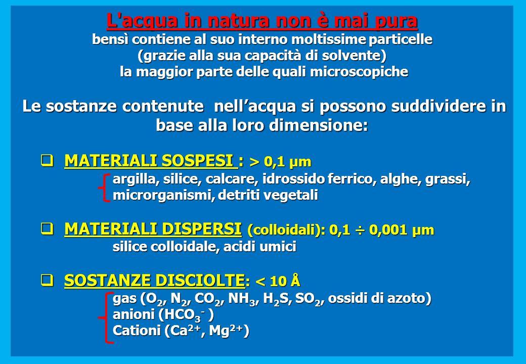 Classificazione delle ACQUE NATURALI A seconda della loro provenienza si classificano in: 1.ACQUE METEORICHE PIOGGIA PIOGGIA NEVE NEVE GRANDINE GRANDINE RUGIADA RUGIADA BRINA BRINA 2.ACQUE SOTTERRANEE FALDE PROFONDE FALDE PROFONDE FALDE FREATICHE FALDE FREATICHE 3.ACQUE SUPERFICIALI MARI MARI FIUMI FIUMI LAGHI LAGHI SORGENTI SORGENTI