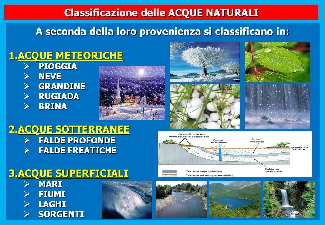 Classificazione delle ACQUE NATURALI A seconda della loro provenienza si classificano in: 1.ACQUE METEORICHE PIOGGIA PIOGGIA NEVE NEVE GRANDINE GRANDI