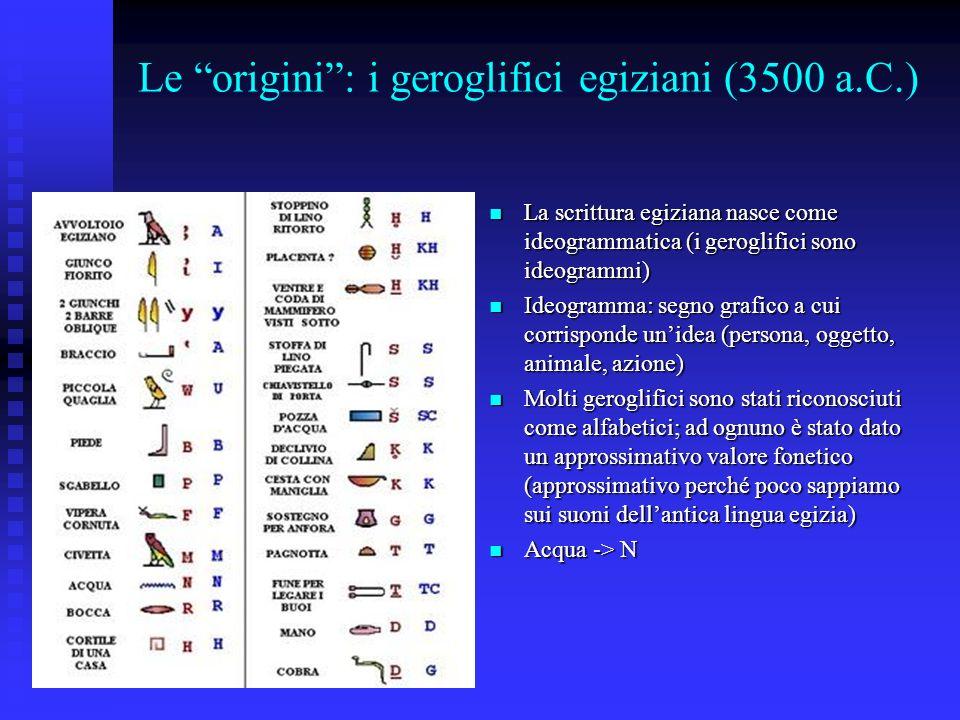 Le origini: i geroglifici egiziani (3500 a.C.) La scrittura egiziana nasce come ideogrammatica (i geroglifici sono ideogrammi) La scrittura egiziana n