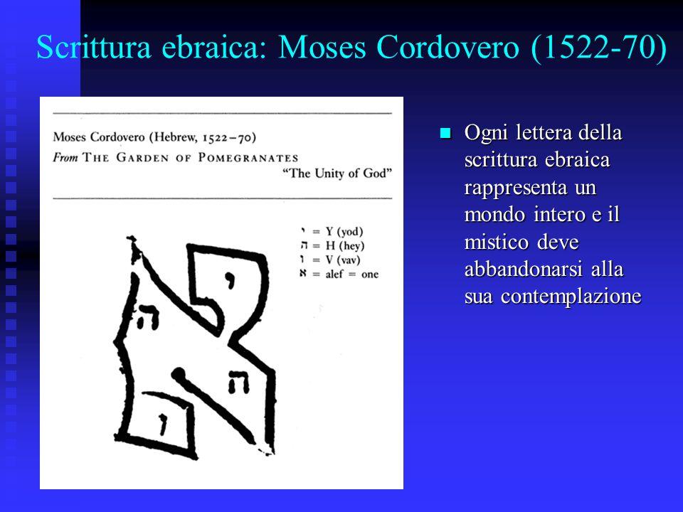 Scrittura ebraica: Moses Cordovero (1522-70) Ogni lettera della scrittura ebraica rappresenta un mondo intero e il mistico deve abbandonarsi alla sua