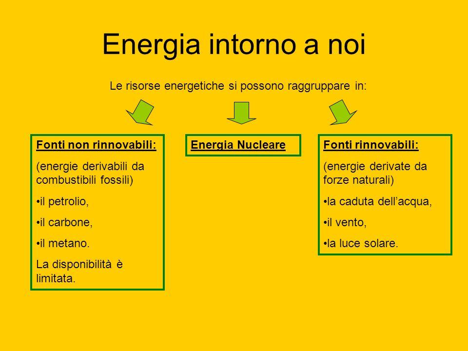 Energia intorno a noi Le risorse energetiche si possono raggruppare in: Fonti non rinnovabili: (energie derivabili da combustibili fossili) il petroli