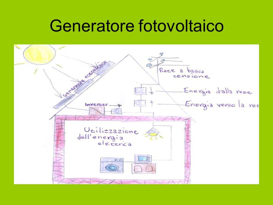 Generatore fotovoltaico