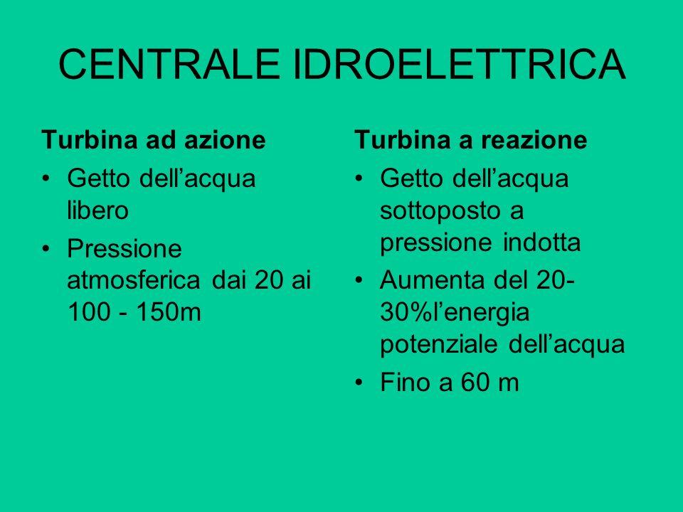 CENTRALE IDROELETTRICA Turbina ad azione Getto dellacqua libero Pressione atmosferica dai 20 ai 100 - 150m Turbina a reazione Getto dellacqua sottopos