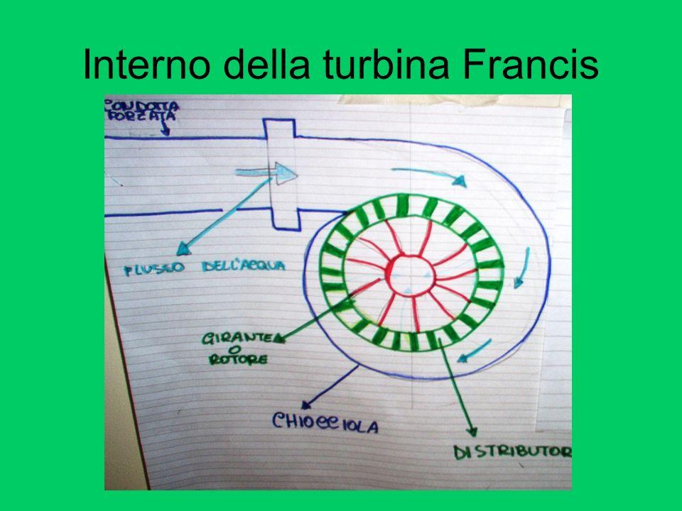 Interno della turbina Francis