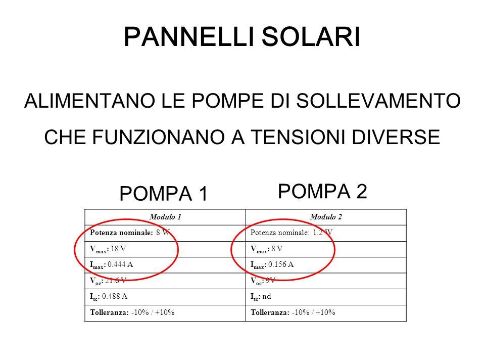 PANNELLI SOLARI Modulo 1Modulo 2 Potenza nominale: 8 WPotenza nominale: 1.2 W V max : 18 VV max : 8 V I max : 0.444 AI max : 0.156 A V oc : 21.6 VV oc : 9V I sc : 0.488 AI sc : nd Tolleranza: -10% / +10% ALIMENTANO LE POMPE DI SOLLEVAMENTO CHE FUNZIONANO A TENSIONI DIVERSE POMPA 1 POMPA 2