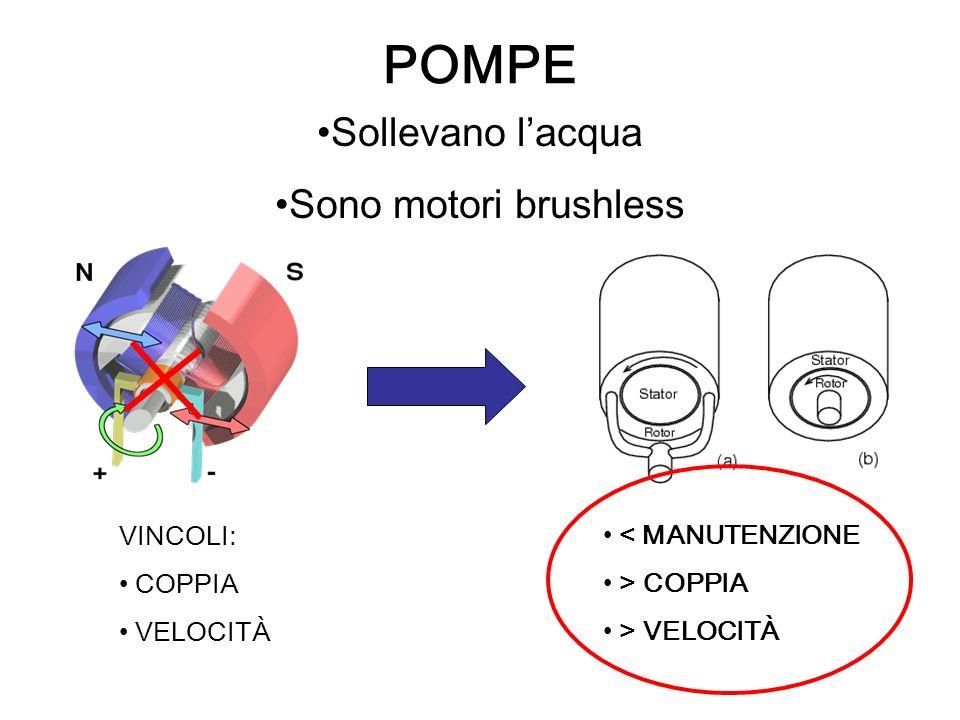 POMPE VINCOLI: COPPIA VELOCITÀ < MANUTENZIONE > COPPIA > VELOCITÀ Sollevano lacqua Sono motori brushless