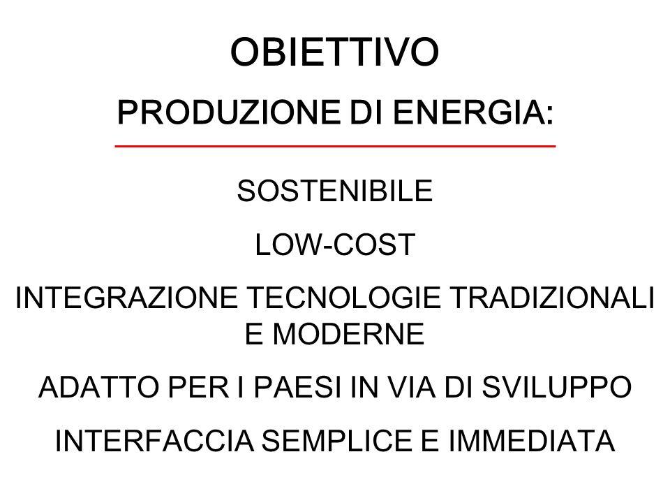 OBIETTIVO SOSTENIBILE LOW-COST INTEGRAZIONE TECNOLOGIE TRADIZIONALI E MODERNE ADATTO PER I PAESI IN VIA DI SVILUPPO INTERFACCIA SEMPLICE E IMMEDIATA PRODUZIONE DI ENERGIA: