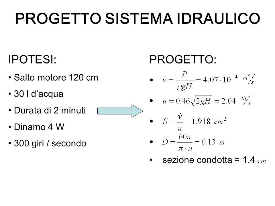 PROGETTO SISTEMA IDRAULICO IPOTESI: Salto motore 120 cm 30 l dacqua Durata di 2 minuti Dinamo 4 W 300 giri / secondo PROGETTO: sezione condotta = 1.4