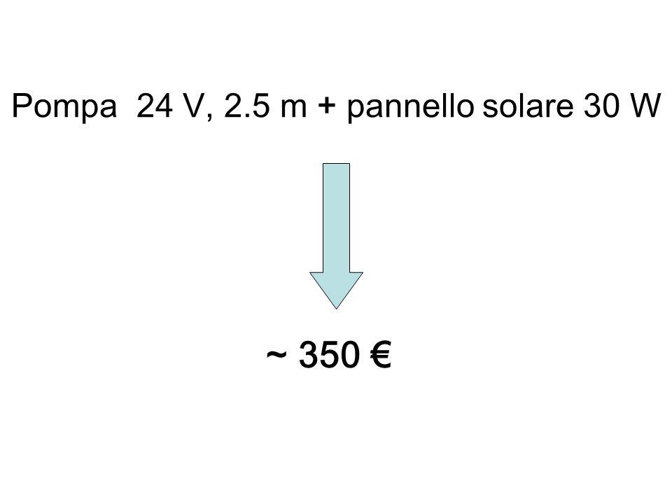 Pompa 24 V, 2.5 m + pannello solare 30 W ~ 350