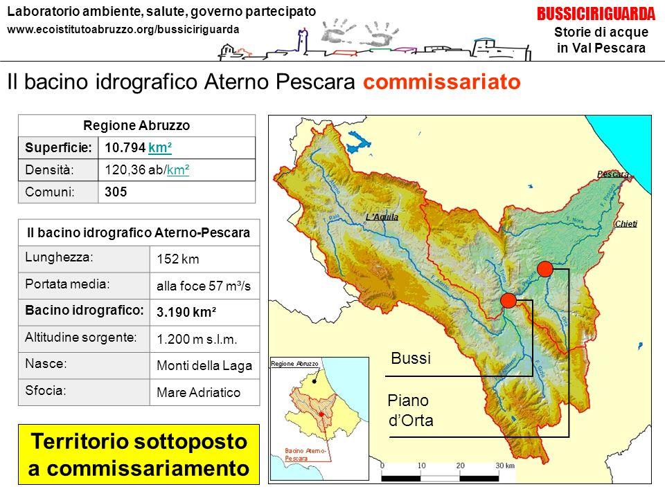 Storie di acque in Val Pescara BUSSICIRIGUARDA Laboratorio ambiente, salute, governo partecipato www.ecoistitutoabruzzo.org/bussiciriguarda Regione Ab