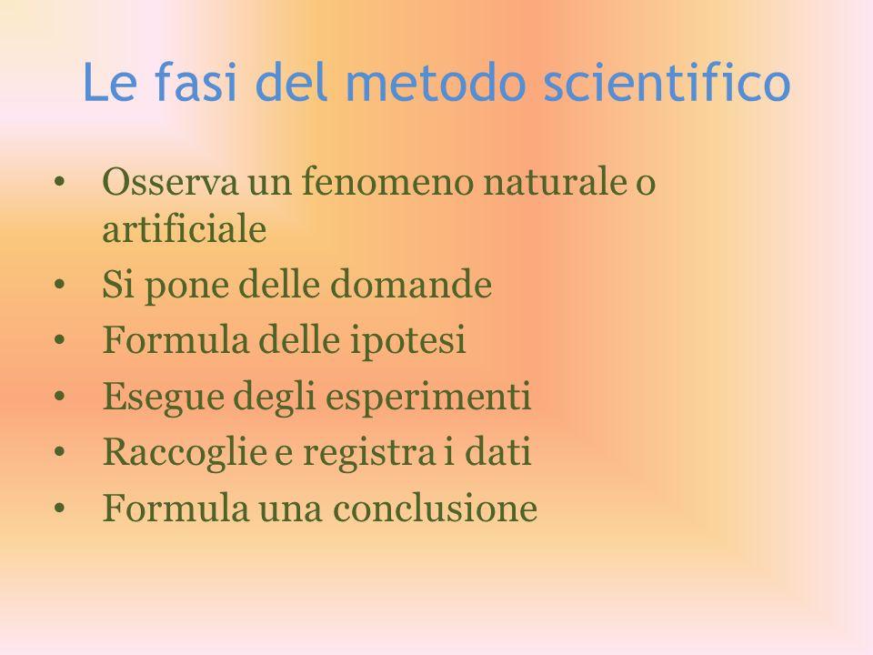 Le fasi del metodo scientifico Osserva un fenomeno naturale o artificiale Si pone delle domande Formula delle ipotesi Esegue degli esperimenti Raccoglie e registra i dati Formula una conclusione
