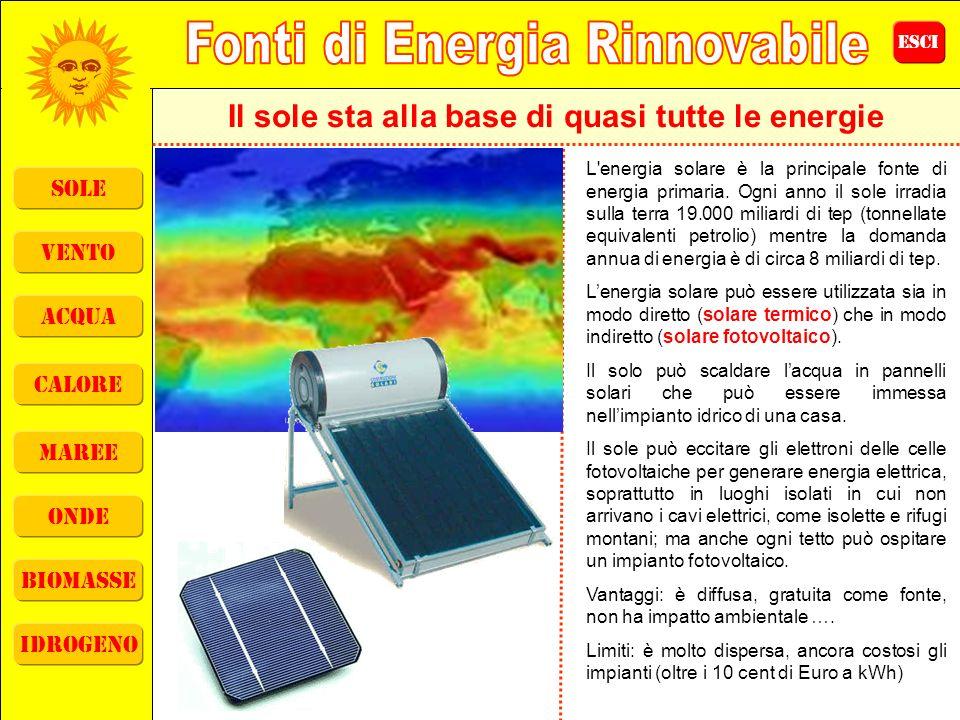 ESCI sole vento acqua calore maree onde biomasse idrogeno Il sole sta alla base di quasi tutte le energie L'energia solare è la principale fonte di en