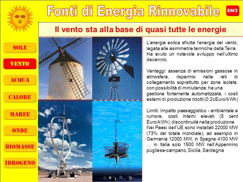 ESCI sole vento acqua calore maree onde biomasse idrogeno Il vento sta alla base di quasi tutte le energie Lenergia eolica sfrutta lenergia del vento,