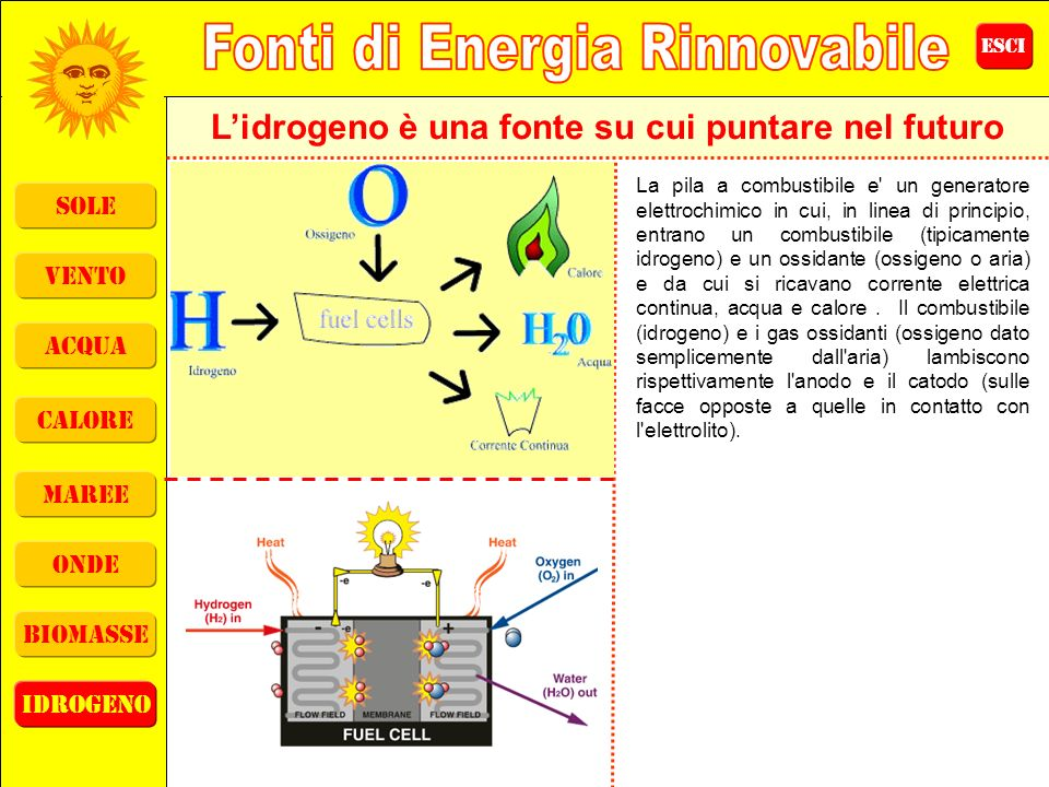 ESCI sole vento acqua calore maree onde biomasse idrogeno Lidrogeno è una fonte su cui puntare nel futuro La pila a combustibile e' un generatore elet
