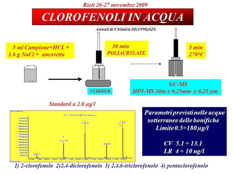 5 ml Campione+HCL + 1.6 g NaCl + ancoretta STIRRER 3 min 270°C GC-MS HP5-MS 30m x 0,25mm x 0,25 µm 30 min POLIACRYLATE CLOROFENOLI IN ACQUA Rieti 26-27 novembre 2009 Annali di Chimica 88(1998)629.