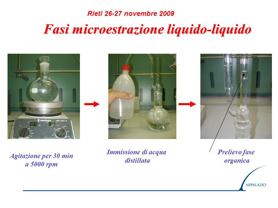 Rieti 26-27 novembre 2009 Un pallone con 500 ml campione + 30 g NaCl + 1ml soluzione isottanica di perilene-d12 a 0.1 µg/ml ed un ancoretta magnetica viene posto su un agitatore magnetico a 4000 rpm per 30 minuti Analisi in GC-MS modalità SIM Recupero CV% Fluorantene 101 5.7 Benzo(b)fluorantene 95 6.5 Benzo(k)fluorantene 98 7.3 Benzo(a)pirene 89 8.2 Indeno123cdpirene 73 6.9 Benzo(ghi)perilene 68 7.8 IPA in acque potabili e superficiali