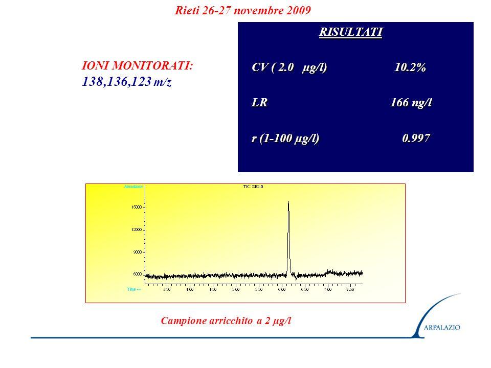 IONI MONITORATI: 138,136,123 m/z RISULTATI RISULTATI CV ( 2.0 µg/l) 10.2% CV ( 2.0 µg/l) 10.2% LR 166 ng/l LR 166 ng/l r (1-100 µg/l) 0.997 r (1-100 µg/l) 0.997 Campione arricchito a 2 µg/l Rieti 26-27 novembre 2009