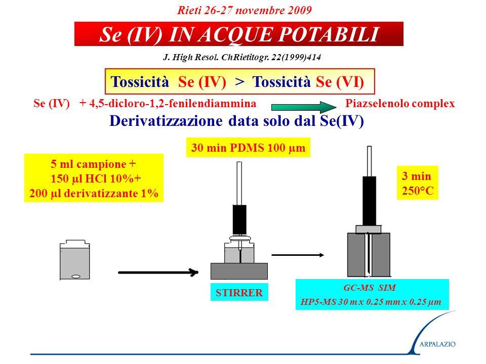 Se (IV) IN ACQUE POTABILI Tossicità Se (IV) > Tossicità Se (VI) Se (IV) + 4,5-dicloro-1,2-fenilendiammina Derivatizzazione data solo dal Se(IV) Piazselenolo complex 5 ml campione + 150 µl HCl 10%+ 200 µl derivatizzante 1% 30 min PDMS 100 µm 3 min 250°C STIRRER Rieti 26-27 novembre 2009 J.