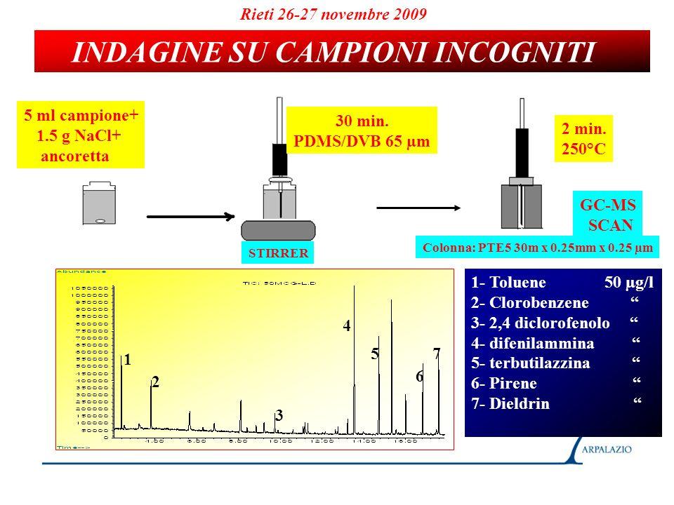 INDAGINE SU CAMPIONI INCOGNITI STIRRER 5 ml campione+ 1.5 g NaCl+ ancoretta 30 min.
