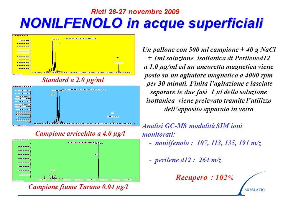 Rieti 26-27 novembre 2009 Un pallone con 500 ml campione arricchito con gli standard surrogati a 0.02 µg/l+ 30 g NaCl + 1ml soluzione isottanica di standard di siringa a 1.0 µg/ml ed un ancoretta magnetica viene posto su un agitatore magnetico a 4000 rpm per 30 minuti Tramite lapposito apparato in vetro viene successivamente prelevato 1 µl della soluzione isottanica ed iniettata nel GC-MS operante in modalità SIM PCBs in acque potabili e superficiali Standard a 0.02µg/ml in ciascun congenere RECUPERO 91 – 98%