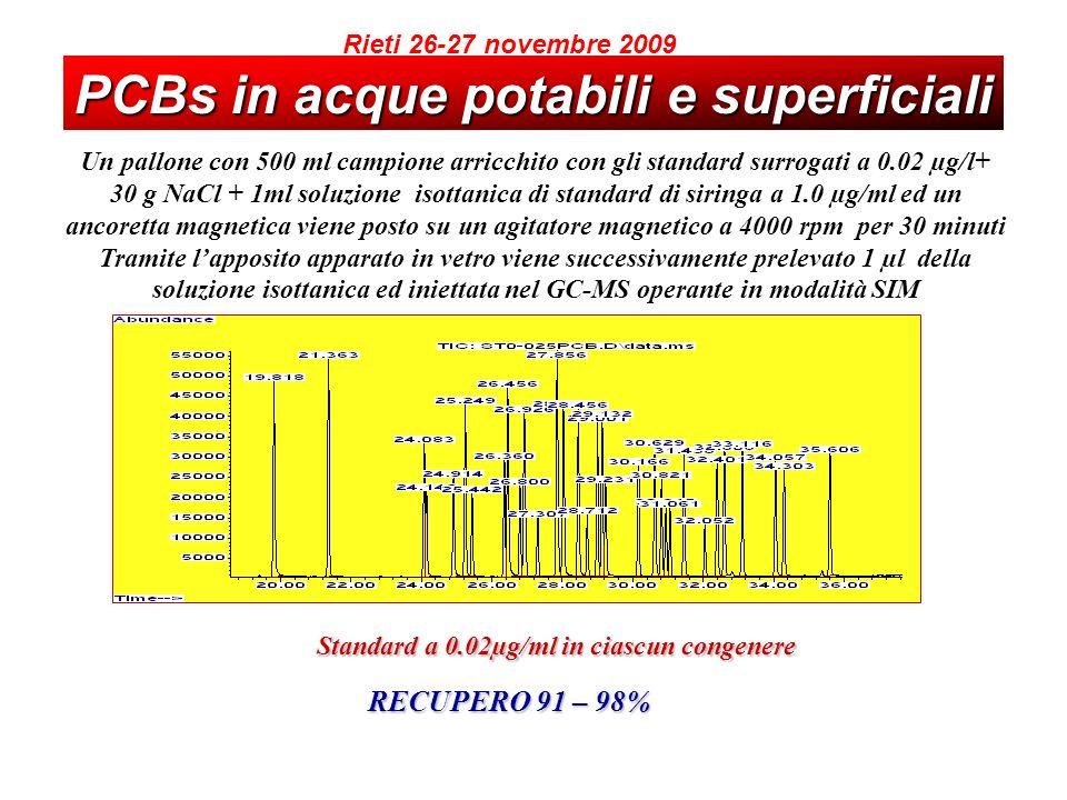 American Laboratory 34(2002)34 MTBE IN ACQUE SOTTERRANEE Rieti 26-27 novembre 2009 - Utilizzato come antidetonante nei combustibli per autotrazione - Particolarmente solubile in acqua - Ritrovata in molte acque sotterranee - Considerato un possibile cancerogeno dallEPA La sua ricerca viene consigliata dallISTISAN in caso di bonifiche di suoli con presenza di impianti di distribuzione carburanti proponendo un limite di 40 µg/l.