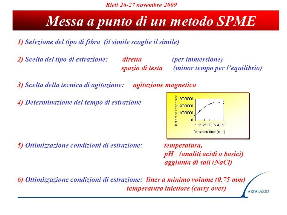 1) Selezione del tipo di fibra (il simile scoglie il simile) 2) Scelta del tipo di estrazione: diretta (per immersione) spazio di testa (minor tempo per lequilibrio) 3) Scelta della tecnica di agitazione: agitazione magnetica 4) Determinazione del tempo di estrazione 5) Ottimizzazione condizioni di estrazione: temperatura, pH (analiti acidi o basici) aggiunta di sali (NaCl) 6) Ottimizzazione condizioni di estrazione: liner a minimo volume (0.75 mm) temperatura iniettore (carry over) Messa a punto di un metodo SPME Rieti 26-27 novembre 2009