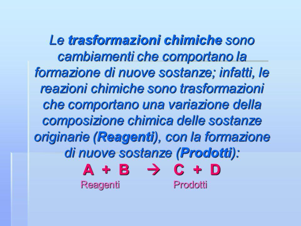 Le trasformazioni chimiche sono cambiamenti che comportano la formazione di nuove sostanze; infatti, le reazioni chimiche sono trasformazioni che comp