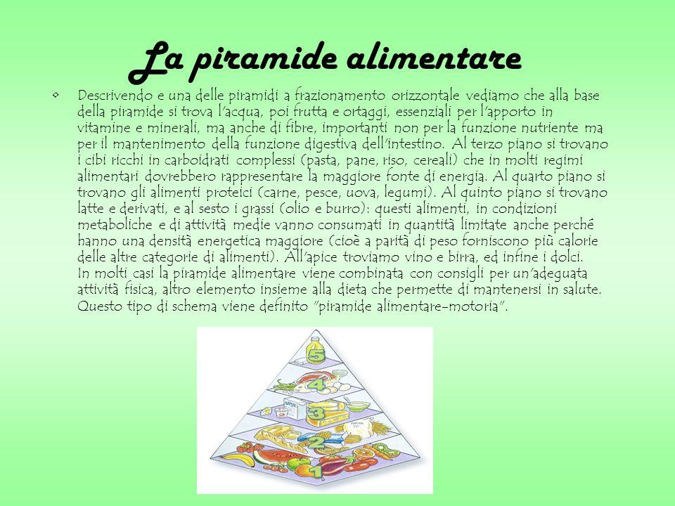 La piramide alimentare Descrivendo e una delle piramidi a frazionamento orizzontale vediamo che alla base della piramide si trova l'acqua, poi frutta