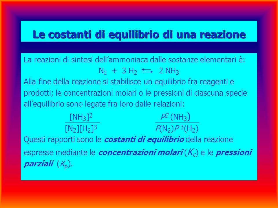 Le costanti di equilibrio di una reazione La reazioni di sintesi dellammoniaca dalle sostanze elementari è: N 2 + 3 H 2 2 NH 3 Alla fine della reazione si stabilisce un equilibrio fra reagenti e prodotti; le concentrazioni molari o le pressioni di ciascuna specie allequilibrio sono legate fra loro dalle relazioni: [NH 3 ] 2 P 2 (NH 3 ) [N 2 ][H 2 ] 3 P(N 2 )P 3 (H 2 ) Questi rapporti sono le costanti di equilibrio della reazione espresse mediante le concentrazioni molari ( K c ) e le pressioni parziali (K p ).