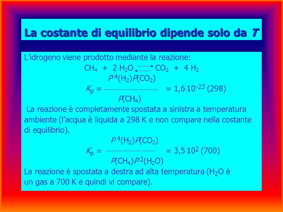 La costante di equilibrio dipende solo da T Lidrogeno viene prodotto mediante la reazione: CH 4 + 2 H 2 O CO 2 + 4 H 2 P 4 (H 2 )P(CO 2 ) K p = = 1,6.