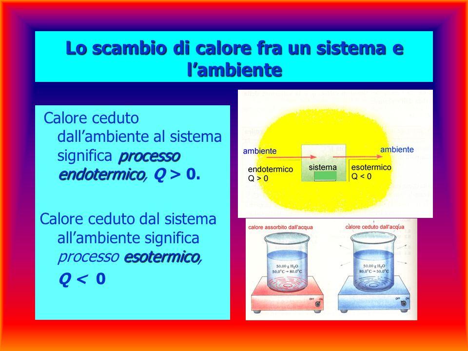 processo endotermico Calore ceduto dallambiente al sistema significa processo endotermico, Q > 0.