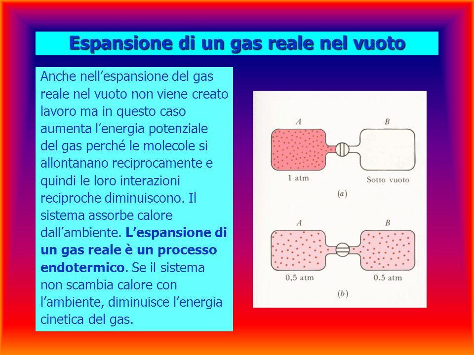 Espansione di un gas reale nel vuoto Anche nellespansione del gas reale nel vuoto non viene creato lavoro ma in questo caso aumenta lenergia potenziale del gas perché le molecole si allontanano reciprocamente e quindi le loro interazioni reciproche diminuiscono.