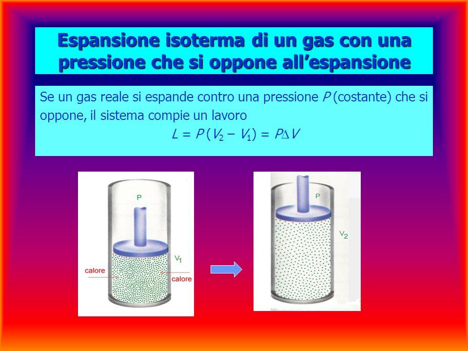 Espansione isoterma di un gas con una pressione che si oppone allespansione Se un gas reale si espande contro una pressione P (costante) che si oppone, il sistema compie un lavoro L = P (V 2 – V 1 ) = P V