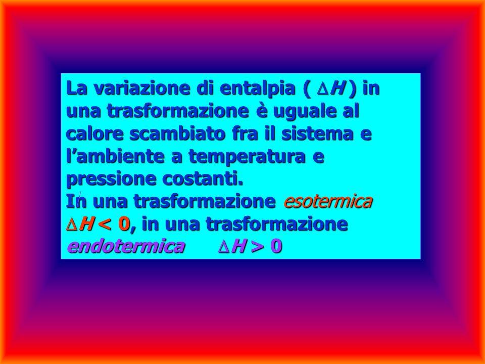 La variazione di entalpia ( H ) in una trasformazione è uguale al calore scambiato fra il sistema e lambiente a temperatura e pressione costanti.